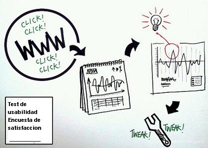 analitica-web-cualitativa