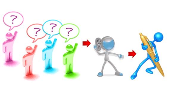 crear contenido cliente potencial