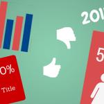 Cómo analizar tu negocio y planificar el 2015