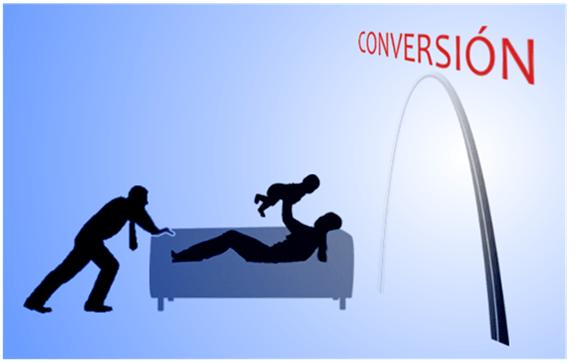 emociones conversión