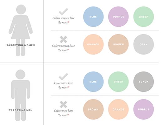 colores publico femenino