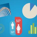 Los activos visuales en la creación de contenidos para un Blog corporativo