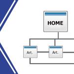 Cómo estructurar mejor nuestros enlaces internos del sitio web