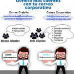 Usa correos corporativos para generar más clientes y ventas