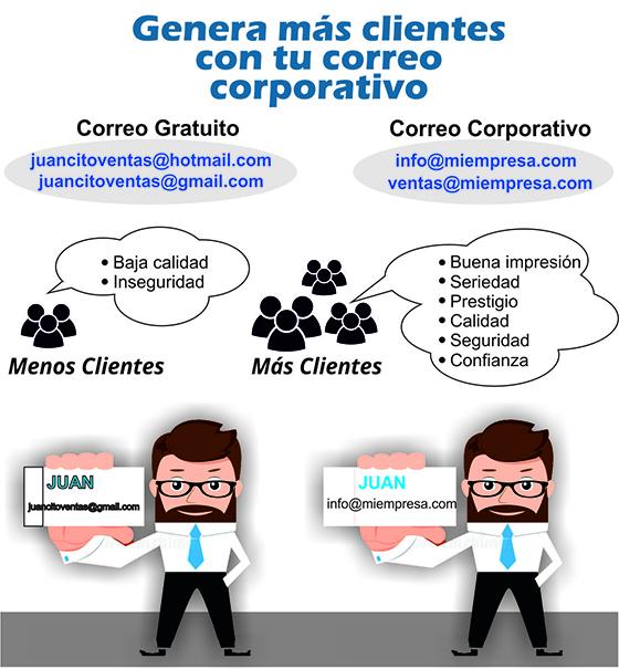 infografia correos corporativos aqphost