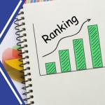 ¿Cuántos factores de clasificación de Google crees que existan?