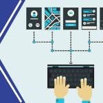 El uso de sitemaps acelera el proceso de indexación correcta